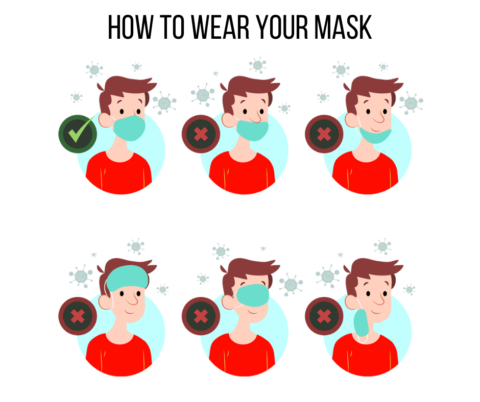 Mask, Covid, Public Transport, Tummoc