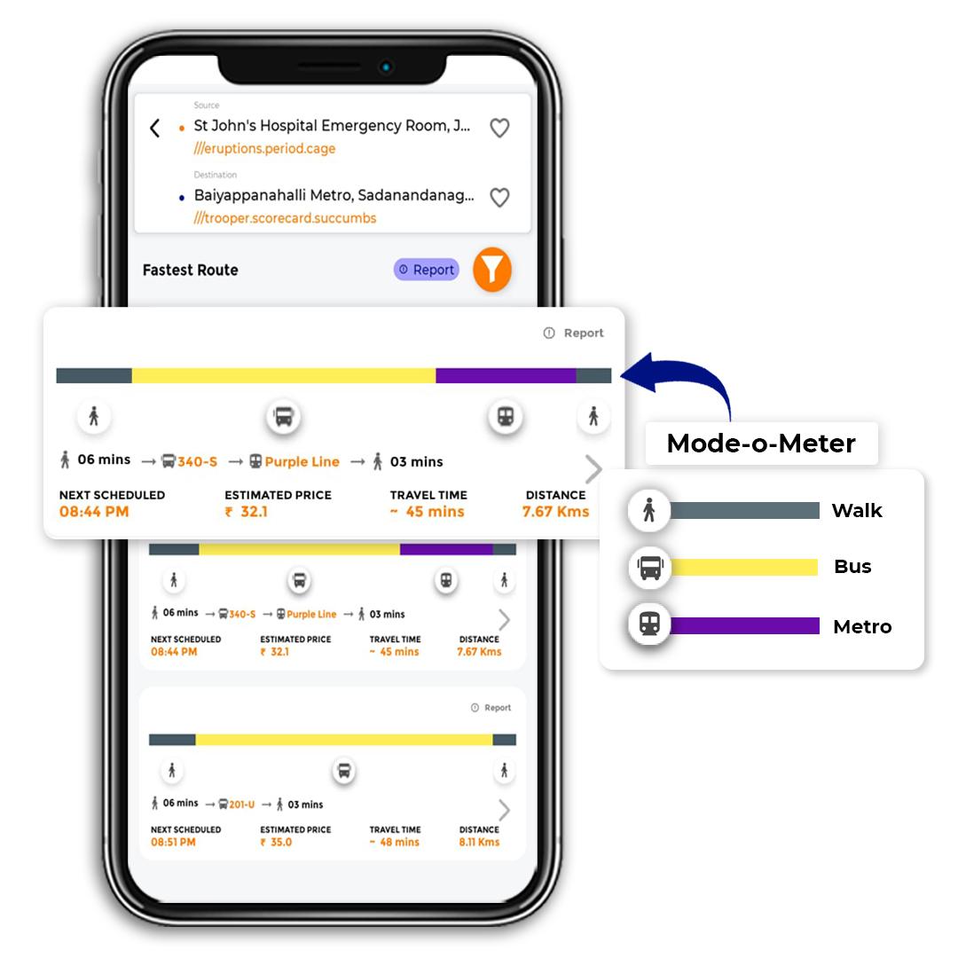 Public Transport, Tummoc, Tummoc app