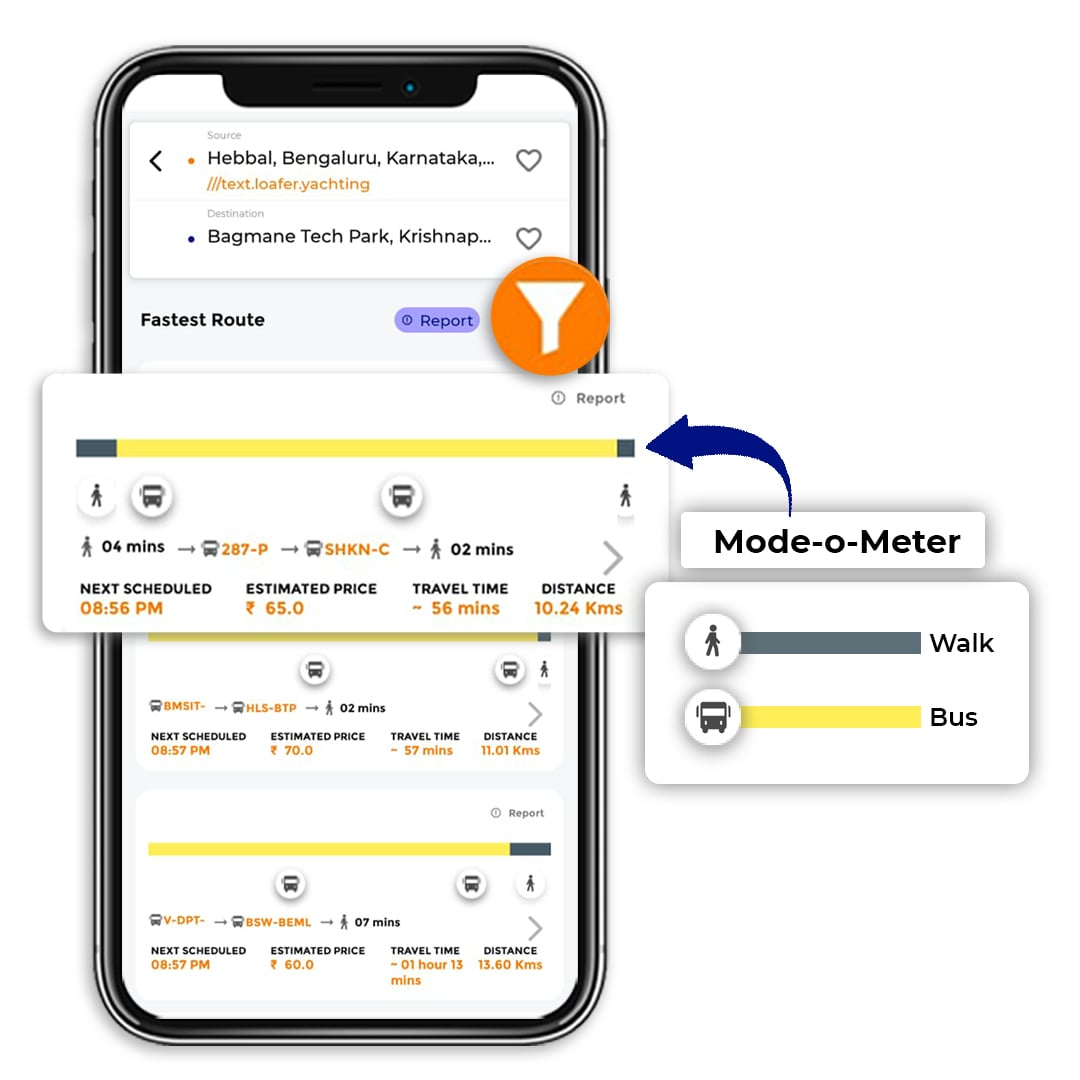 Bus, Bus timings, Public Transport, Tummoc app, Tummoc, Step by step navigation