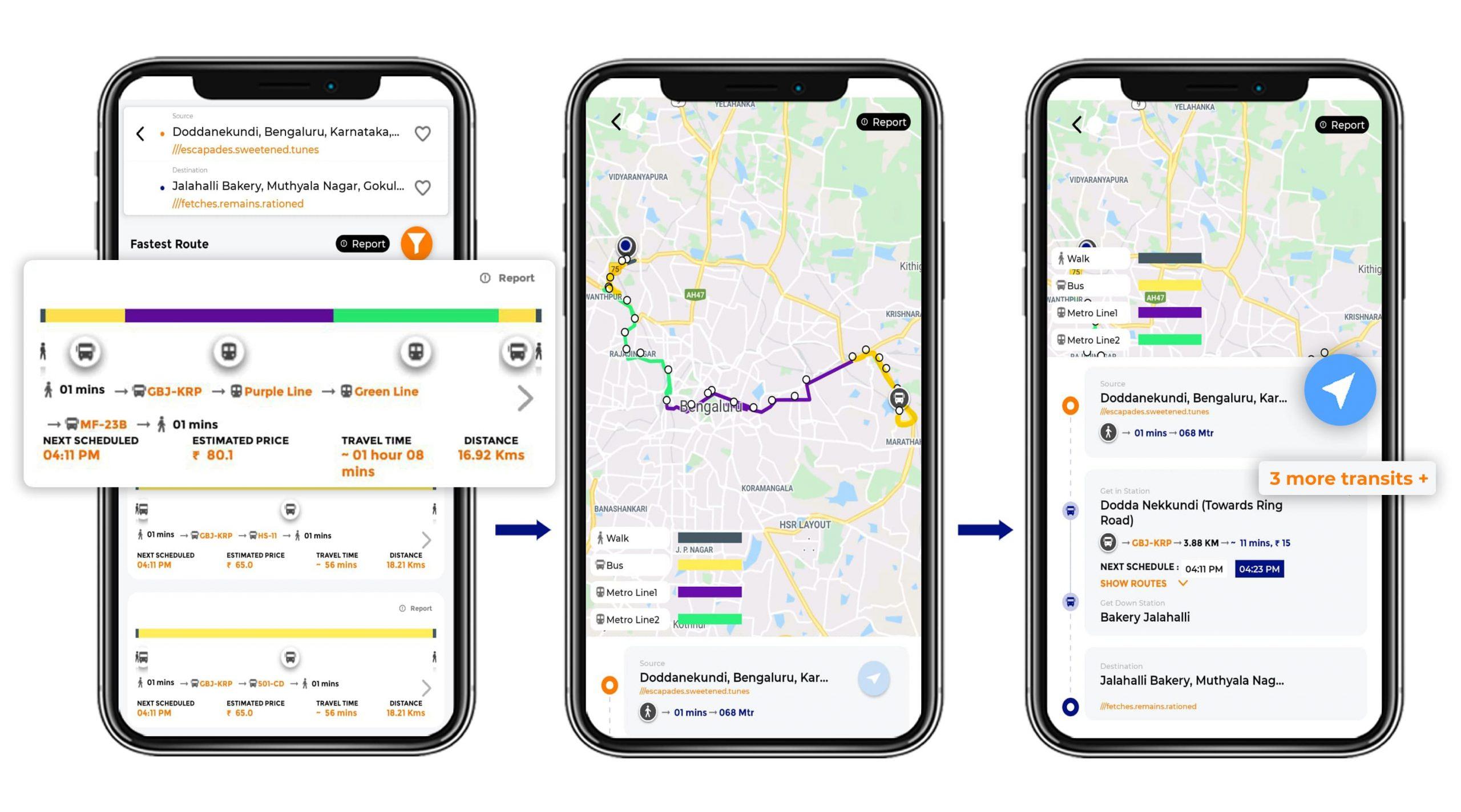Tummoc, Tummoc app, Public Transportation, Doddanekundi, Jalahalli