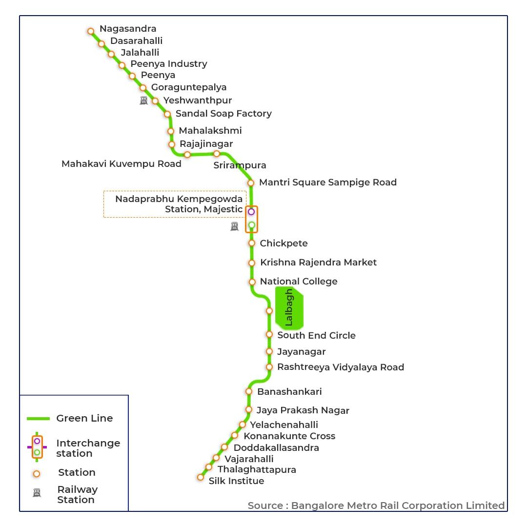 Tummoc, Tummoc app, Green line, Namma metro, Public transportation