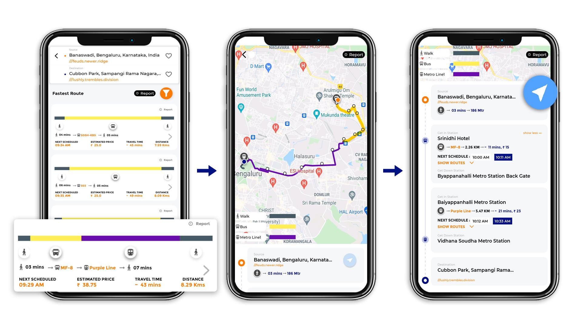 Tummoc, Tummoc app, Public transport information, Banaswadi, Cubbon Park