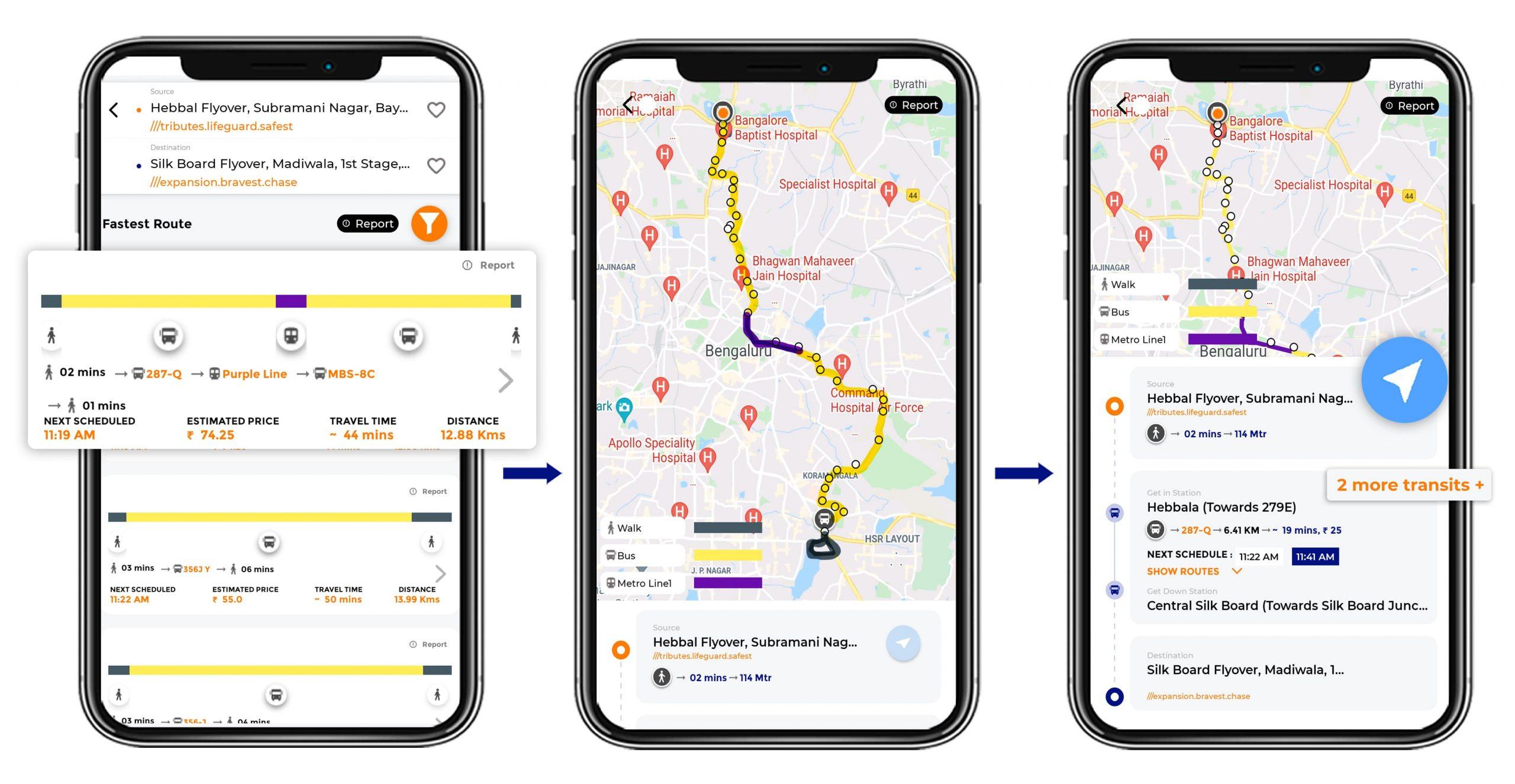 Tummoc, Tummoc app, Hebbal, Silk Board, Public Transport Information