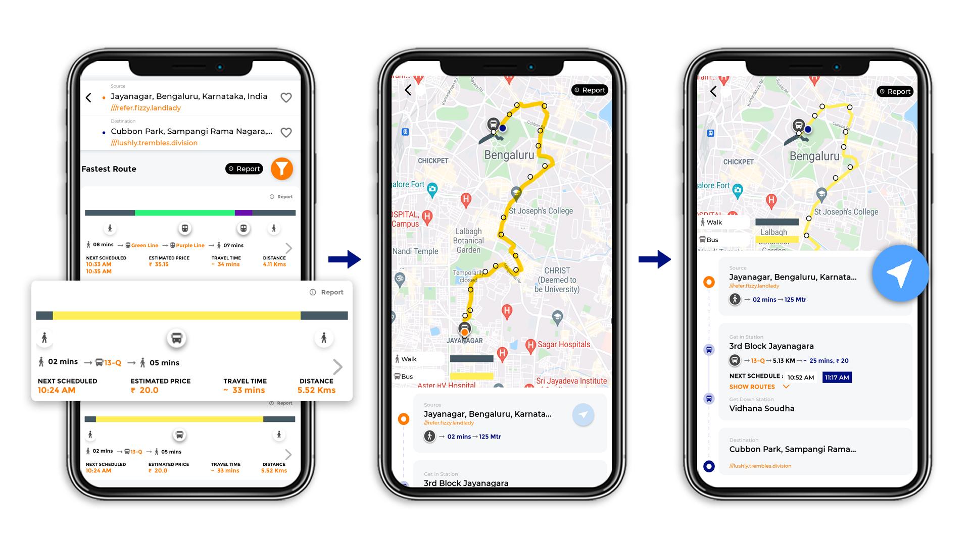 Tummoc, Tummoc app, Public Transport Information, Jayanagar ,Cubbon Park