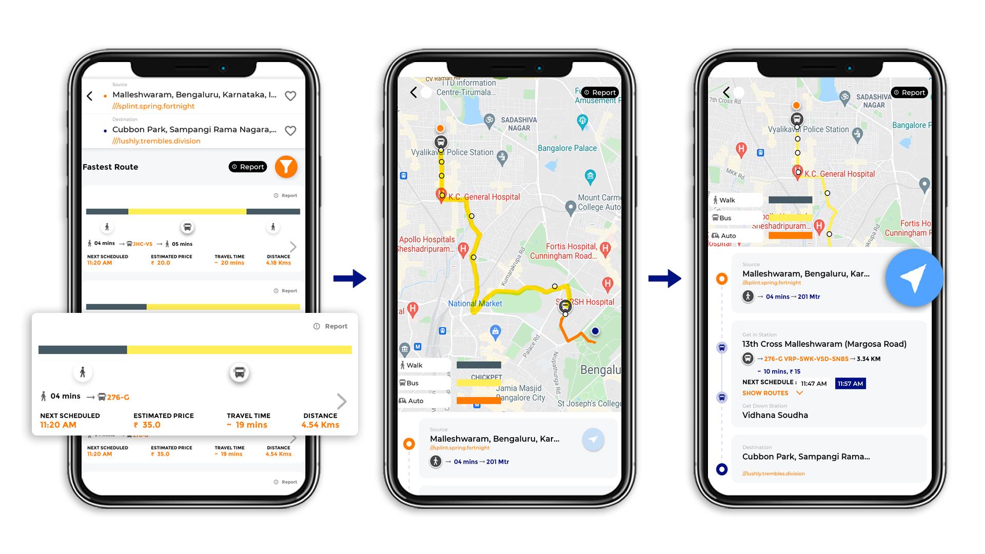 Tummoc, Tummoc app, Public Transport Information, Malleshwaram ,Cubbon Park