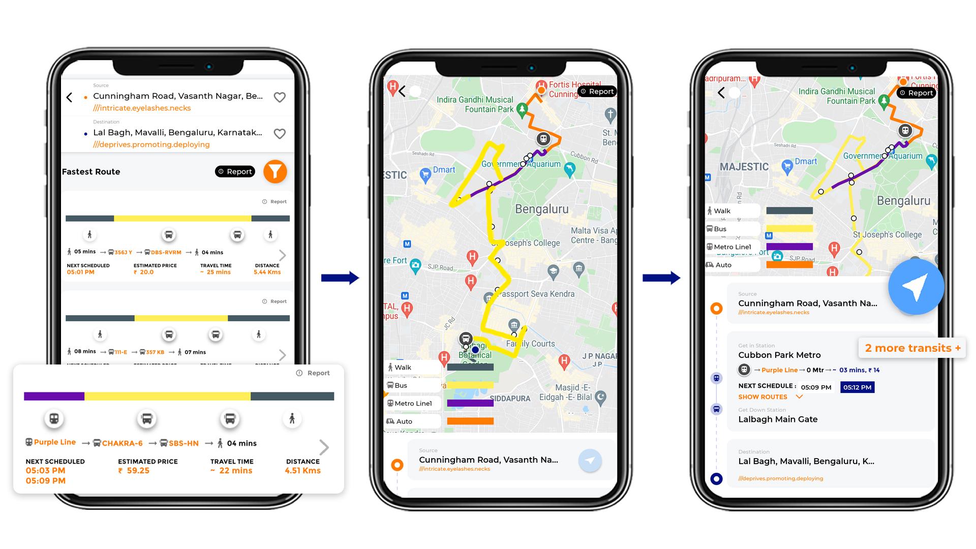 Tummoc, Tummoc app, Public transport,Lal Bagh, Cunningham Road