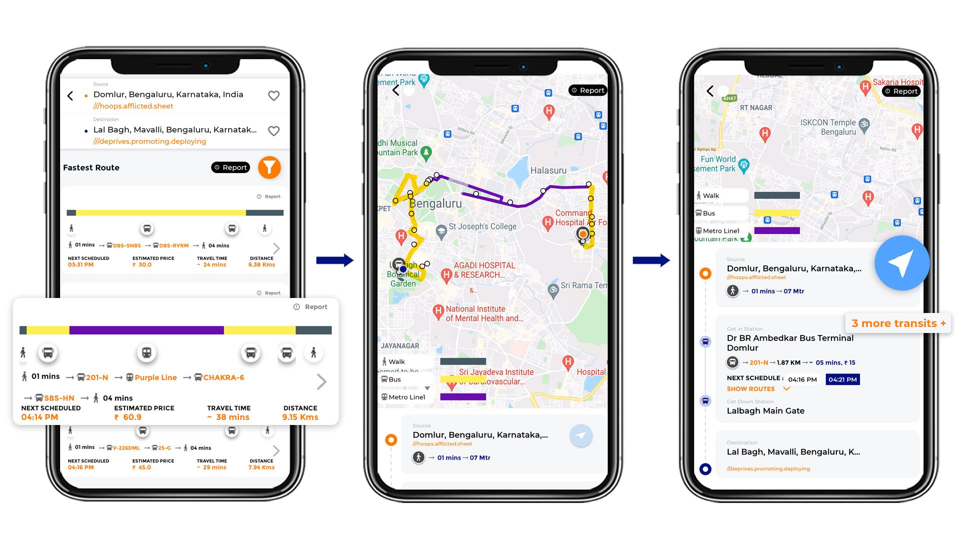 Tummoc, Tummoc app, Public transport,Lal Bagh, Domlur