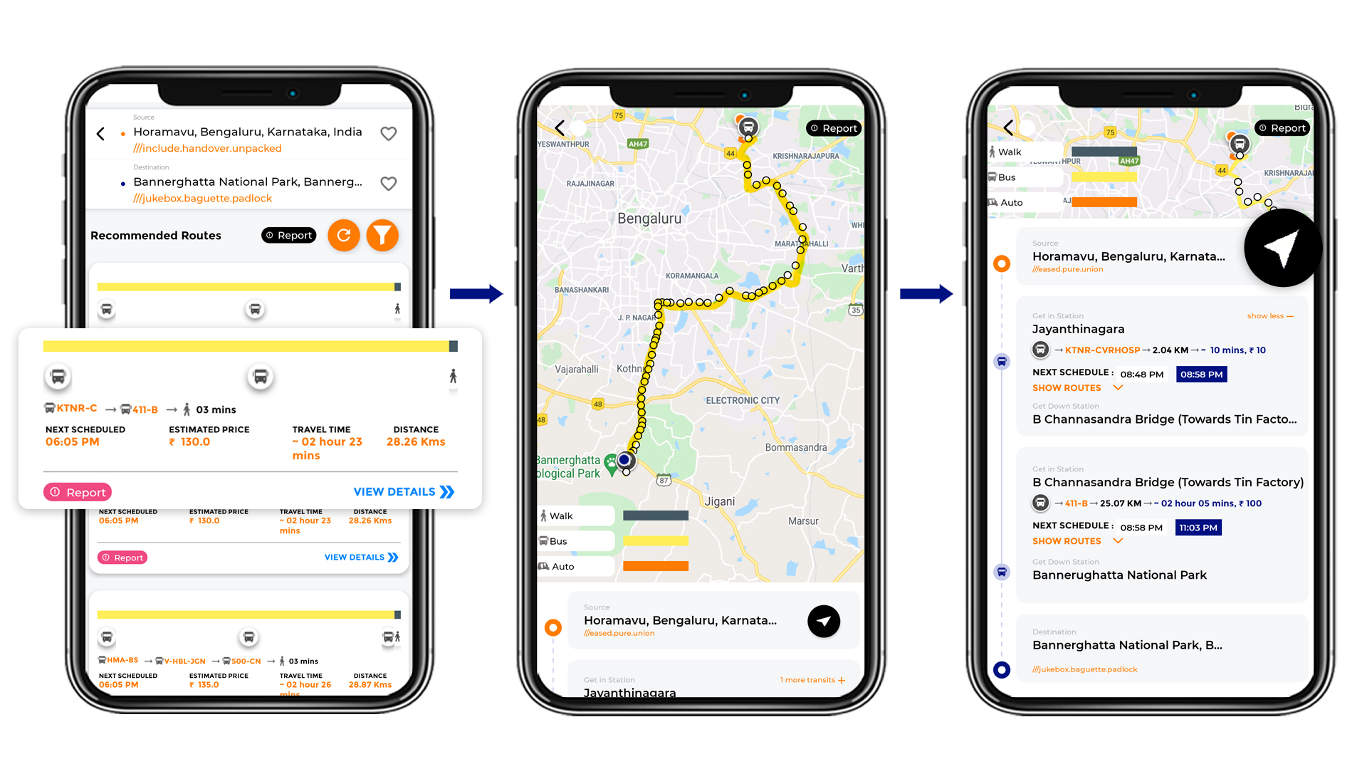 Tummoc, Tummoc app, Bannerghatta National Park, Public transport information, Horamavu
