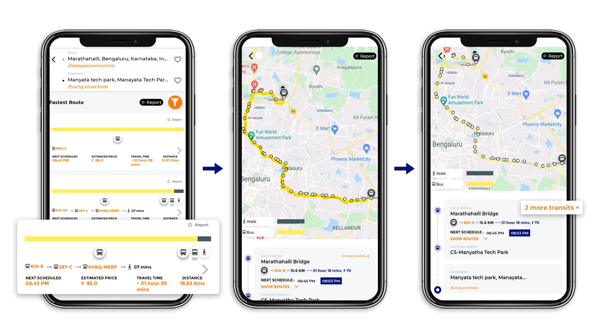 Tummoc, Tummoc app, Marathahalli, Manyata Tech park, Public transport