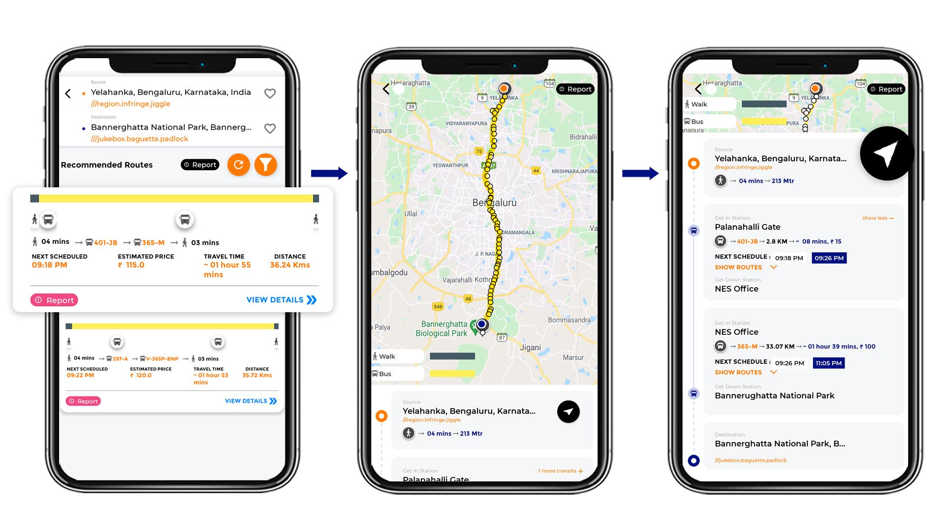 Tummoc, Tummoc app, Bannerghatta National Park, Public transport information, Yelahanka